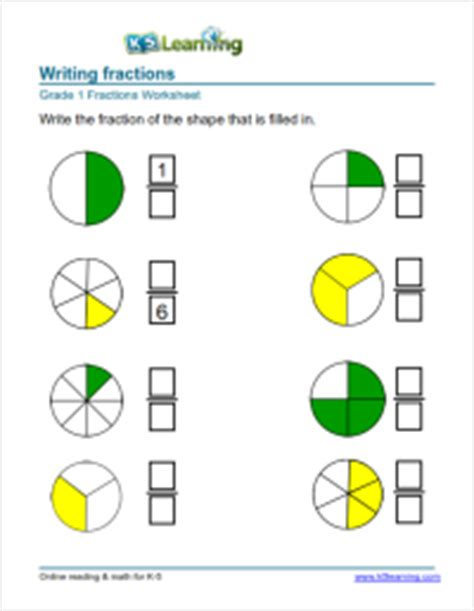 Year 5 Maths - New Primary Curriculum 2014